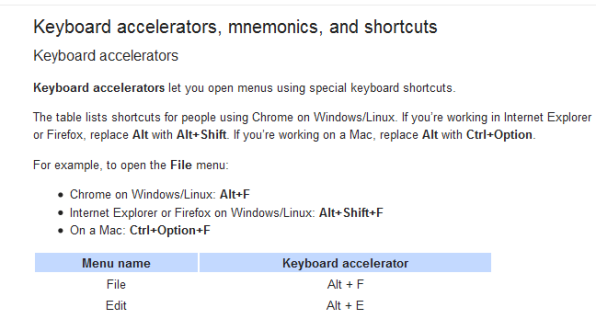 11 Places to Find Keyboard Shortcuts and Cheat Sheets